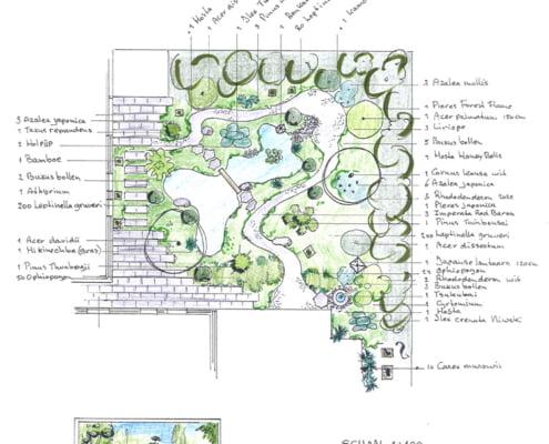 Japanse tuin ontwerpen