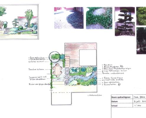 Japanse tuin tekening