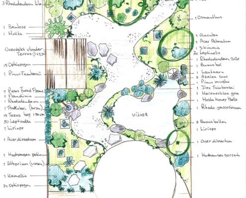 Japanse tuin met vijver